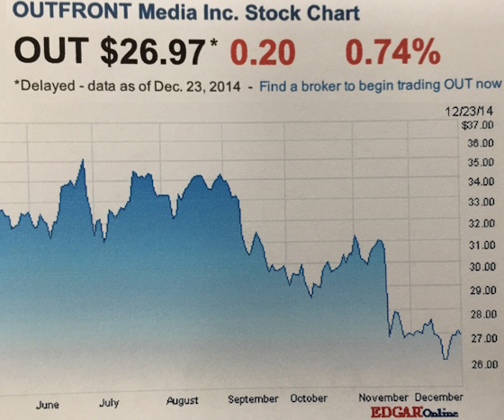 outfront media stock